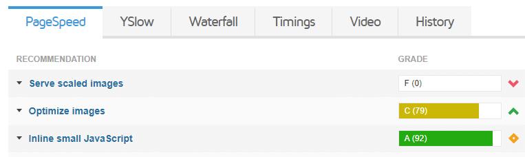 Resultados en la pagina PageSpeed de GTMetrix